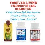 Natural Remedies For Diabetes in Ghana